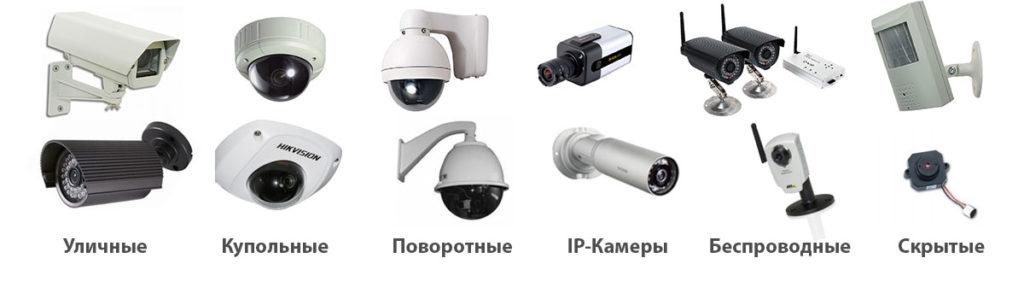 Виды камер видеонаблюдения фото