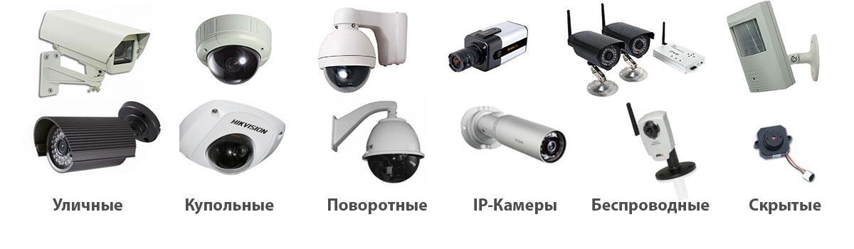 Классификация камер видеонаблюдения